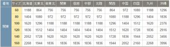 宅急便運賃一覧表 全国一覧   ヤマト運輸.png